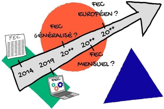 Comment le FEC va-t-il évoluer ?